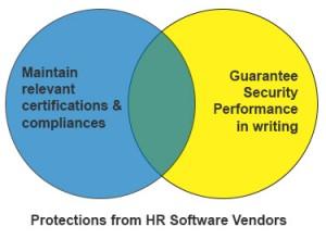 HR software vendor chart